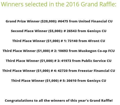 Winners for 2016 grand raffle